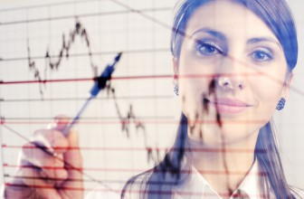 Tips on properly using Forex signals
