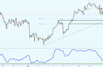 JP225USD approaching support, potential bounce!