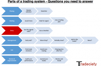 Are You On A Losing Streak? 9 Tips On How To Recover And Become A Better Trader