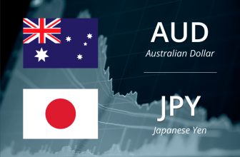 Trade of the Day – AUDJPY – Broken the triangle to the upside