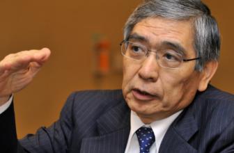 BOJ Keeps Rates on Hold Citing Global Slowdown