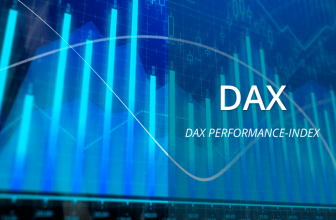 DAX – Large head and shoulders top pattern suggests further downside.